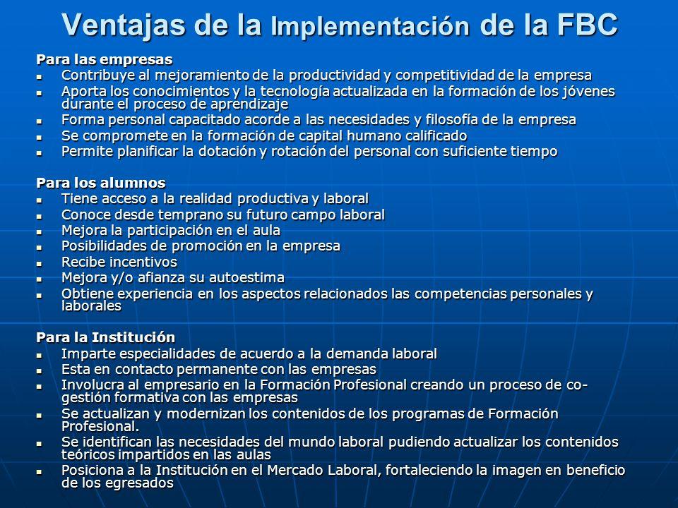 Ventajas de la Implementación de la FBC Para las empresas Contribuye al mejoramiento de la productividad y competitividad de la empresa Contribuye al