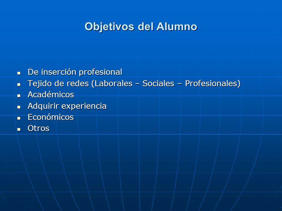 Objetivos del Alumno De inserción profesional De inserción profesional Tejido de redes (Laborales – Sociales – Profesionales) Tejido de redes (Laboral