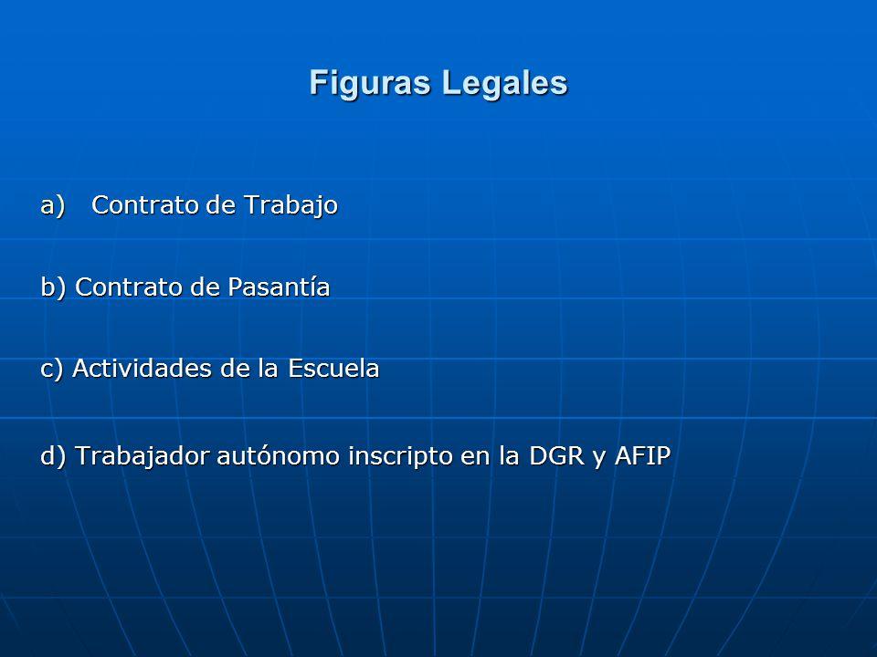 Figuras Legales a)Contrato de Trabajo b) Contrato de Pasantía c) Actividades de la Escuela d) Trabajador autónomo inscripto en la DGR y AFIP