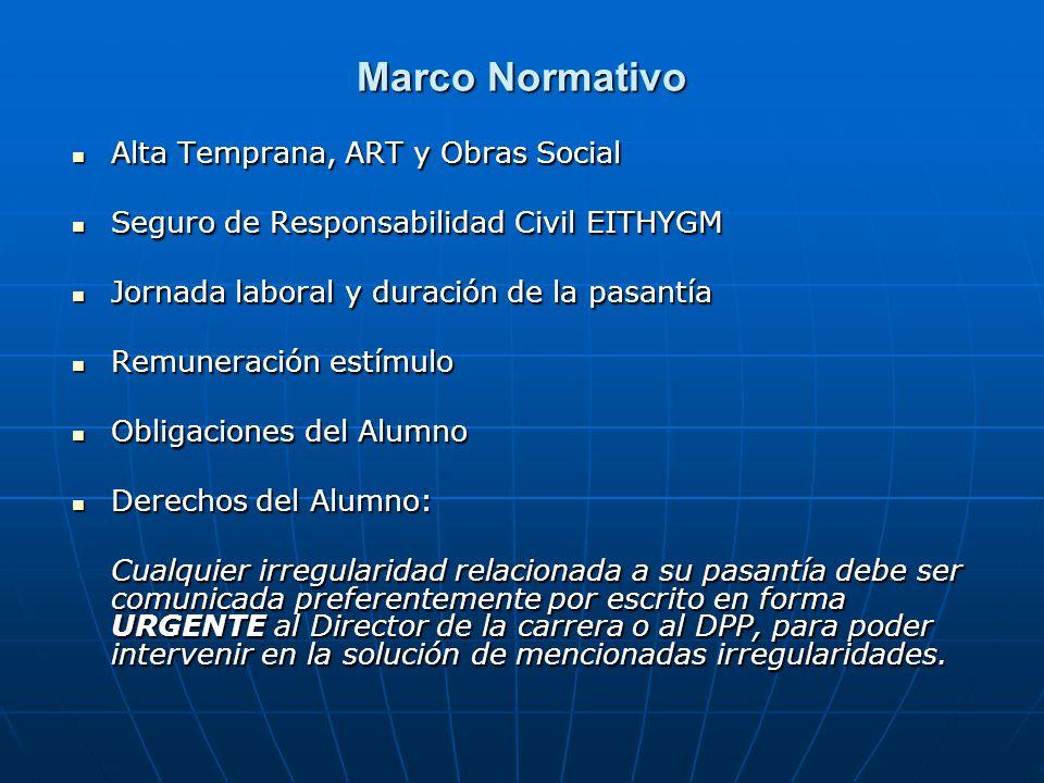 Marco Normativo Alta Temprana, ART y Obras Social Alta Temprana, ART y Obras Social Seguro de Responsabilidad Civil EITHYGM Seguro de Responsabilidad