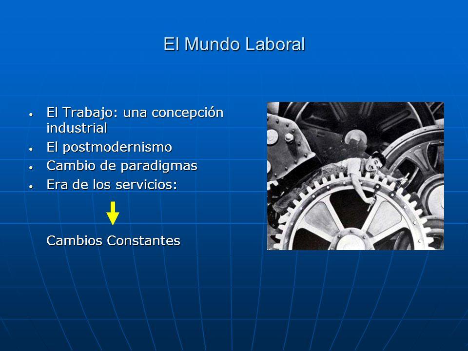 El Mundo Laboral El Trabajo: una concepción industrial El postmodernismo Cambio de paradigmas Era de los servicios: Cambios Constantes