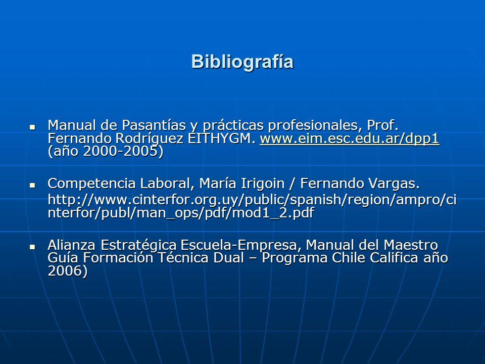 Bibliografía Manual de Pasantías y prácticas profesionales, Prof. Fernando Rodríguez EITHYGM. w w w w w wwww wwww.... eeee iiii mmmm.... eeee ssss ccc