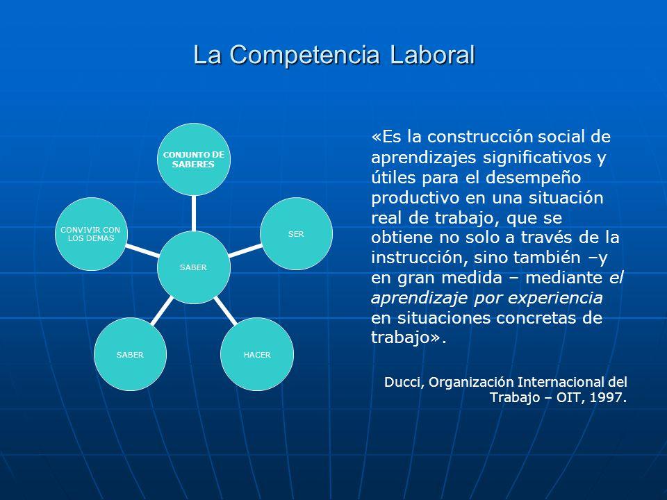 La Competencia Laboral «Es la construcción social de aprendizajes significativos y útiles para el desempeño productivo en una situación real de trabaj