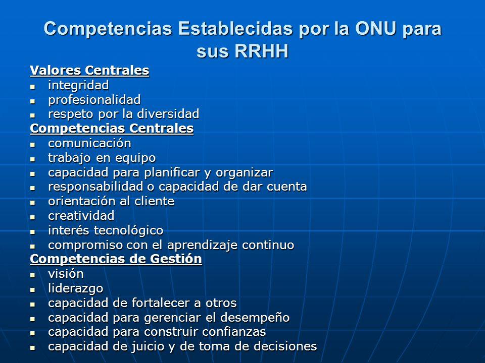Competencias Establecidas por la ONU para sus RRHH Valores Centrales integridad integridad profesionalidad profesionalidad respeto por la diversidad r
