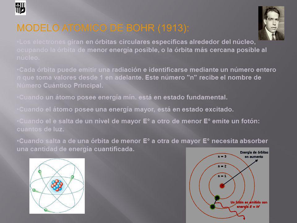 MODELO ATOMICO DE BOHR (1913): Los electrones giran en órbitas circulares especificas alrededor del núcleo, ocupando la órbita de menor energía posibl