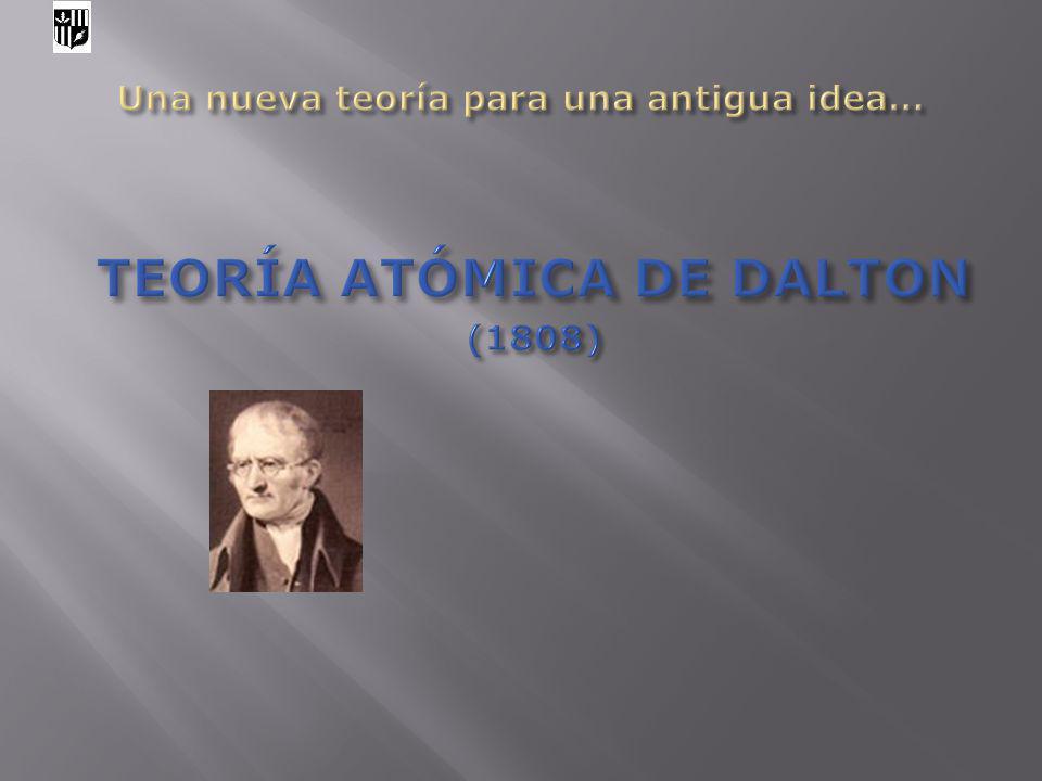 Modelo atómico de RUTHERFORD Particulas alfa (+) se obtienen de la desintegración de una sustancia radiactiva: Po