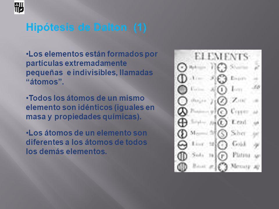 Hipótesis de Dalton (1) Los elementos están formados por partículas extremadamente pequeñas e indivisibles, llamadas átomos. Todos los átomos de un mi