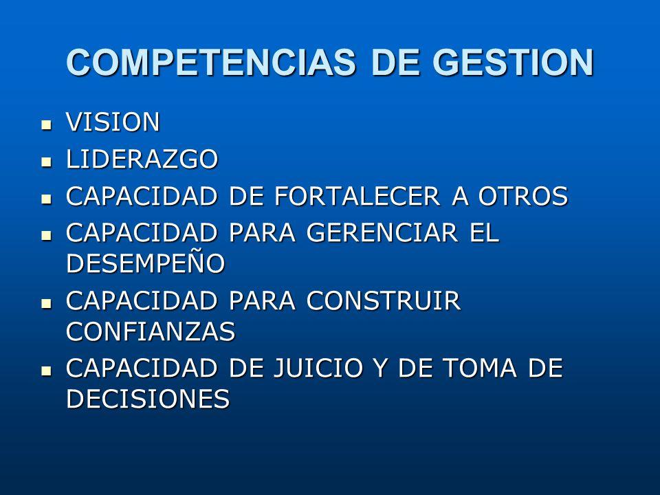 COMPETENCIAS DE GESTION VISION VISION LIDERAZGO LIDERAZGO CAPACIDAD DE FORTALECER A OTROS CAPACIDAD DE FORTALECER A OTROS CAPACIDAD PARA GERENCIAR EL