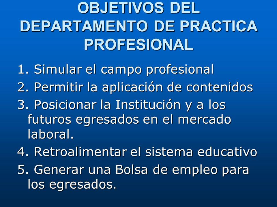 OBJETIVOS DEL DEPARTAMENTO DE PRACTICA PROFESIONAL 1. Simular el campo profesional 2. Permitir la aplicación de contenidos 3. Posicionar la Institució