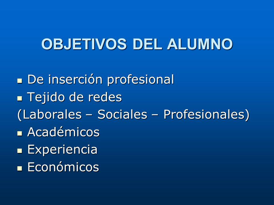 OBJETIVOS DEL ALUMNO De inserción profesional De inserción profesional Tejido de redes Tejido de redes (Laborales – Sociales – Profesionales) Académic