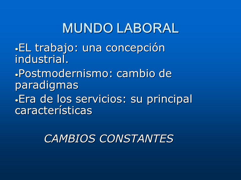 MUNDO LABORAL EL trabajo: una concepción industrial. EL trabajo: una concepción industrial. Postmodernismo: cambio de paradigmas Postmodernismo: cambi