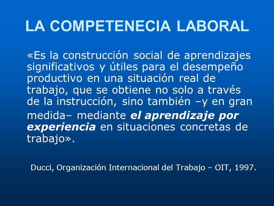 LA COMPETENECIA LABORAL «Es la construcción social de aprendizajes significativos y útiles para el desempeño productivo en una situación real de traba