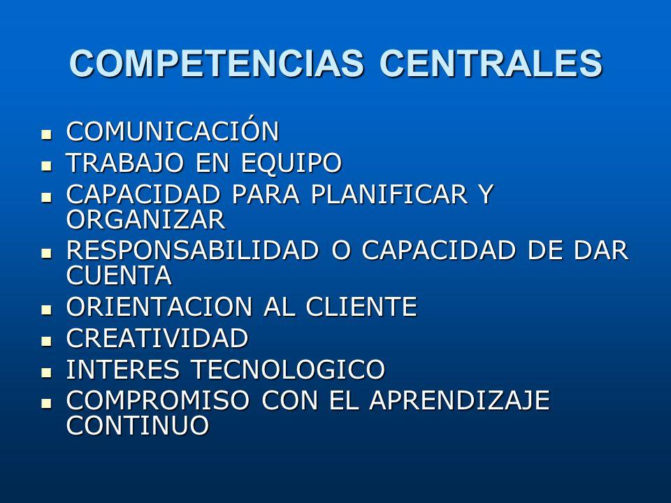 COMPETENCIAS CENTRALES COMUNICACIÓN COMUNICACIÓN TRABAJO EN EQUIPO TRABAJO EN EQUIPO CAPACIDAD PARA PLANIFICAR Y ORGANIZAR CAPACIDAD PARA PLANIFICAR Y