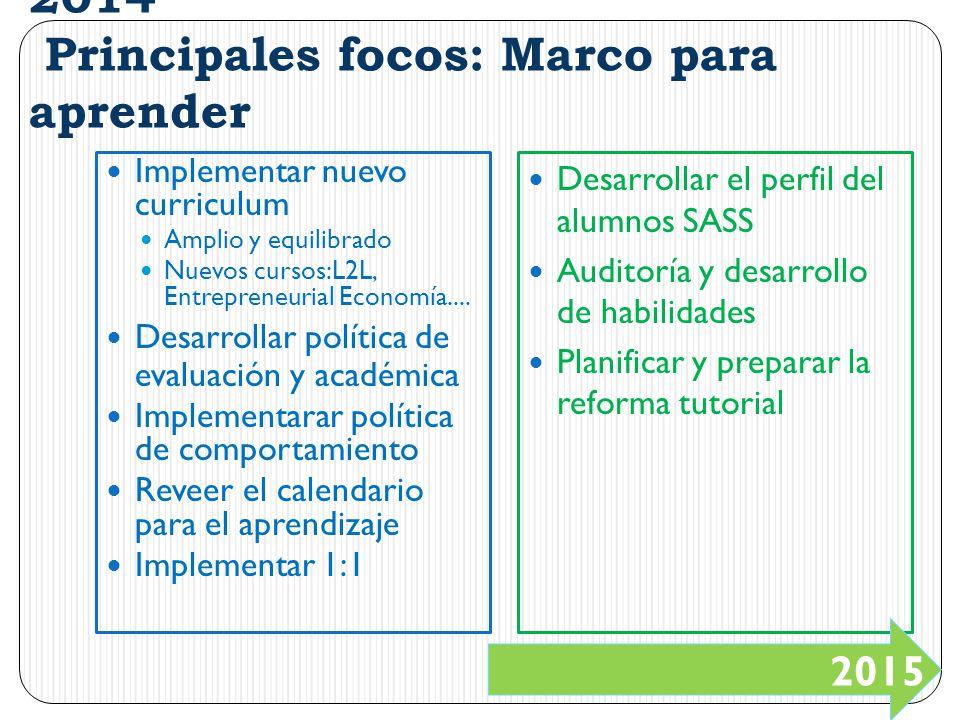 2014 Principales focos: Marco para aprender Implementar nuevo curriculum Amplio y equilibrado Nuevos cursos:L2L, Entrepreneurial Economía.... Desarrol