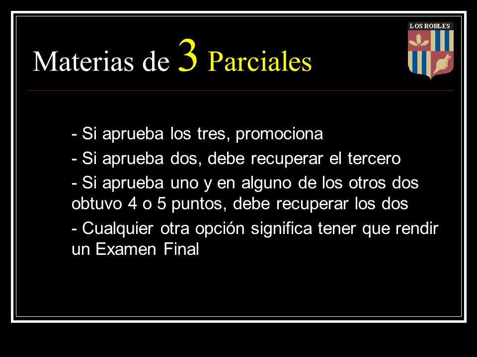 Materias de 3 Parciales - Si aprueba los tres, promociona - Si aprueba dos, debe recuperar el tercero - Si aprueba uno y en alguno de los otros dos ob