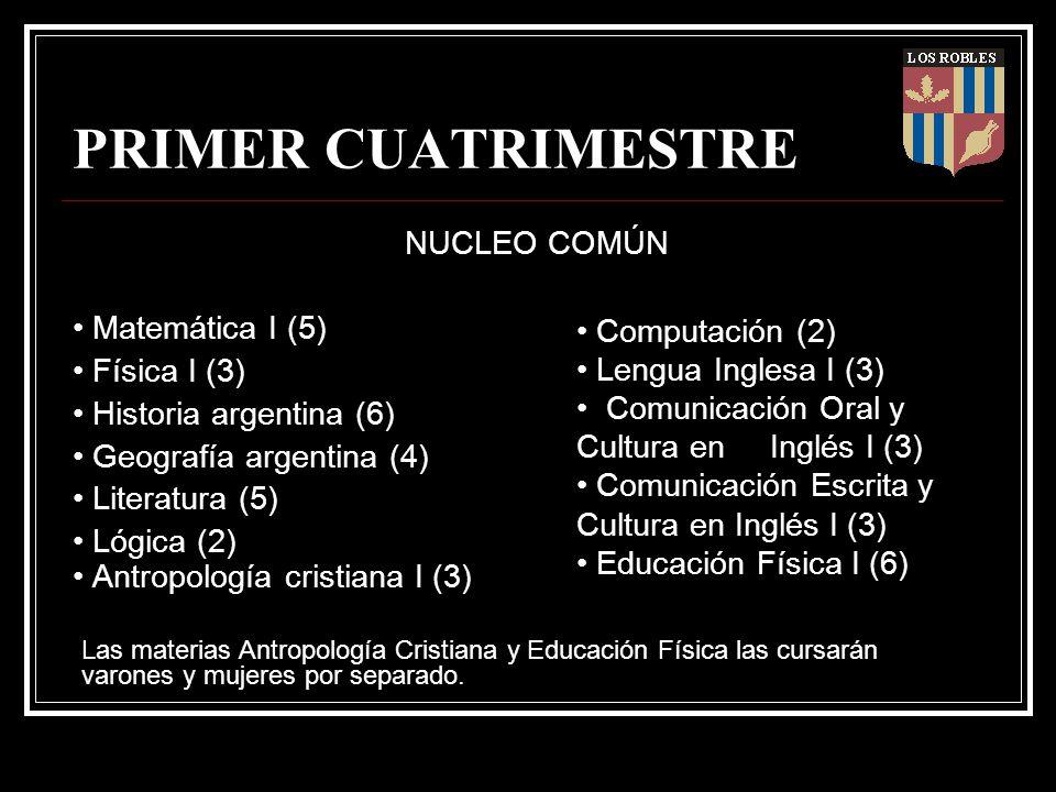 PRIMER CUATRIMESTRE NUCLEO COMÚN Matemática I (5) Física I (3) Historia argentina (6) Geografía argentina (4) Literatura (5) Lógica (2) Antropología c