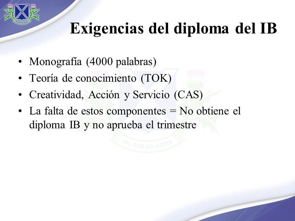 Exigencias del diploma del IB Monografía (4000 palabras) Teoría de conocimiento (TOK) Creatividad, Acción y Servicio (CAS) La falta de estos componentes = No obtiene el diploma IB y no aprueba el trimestre