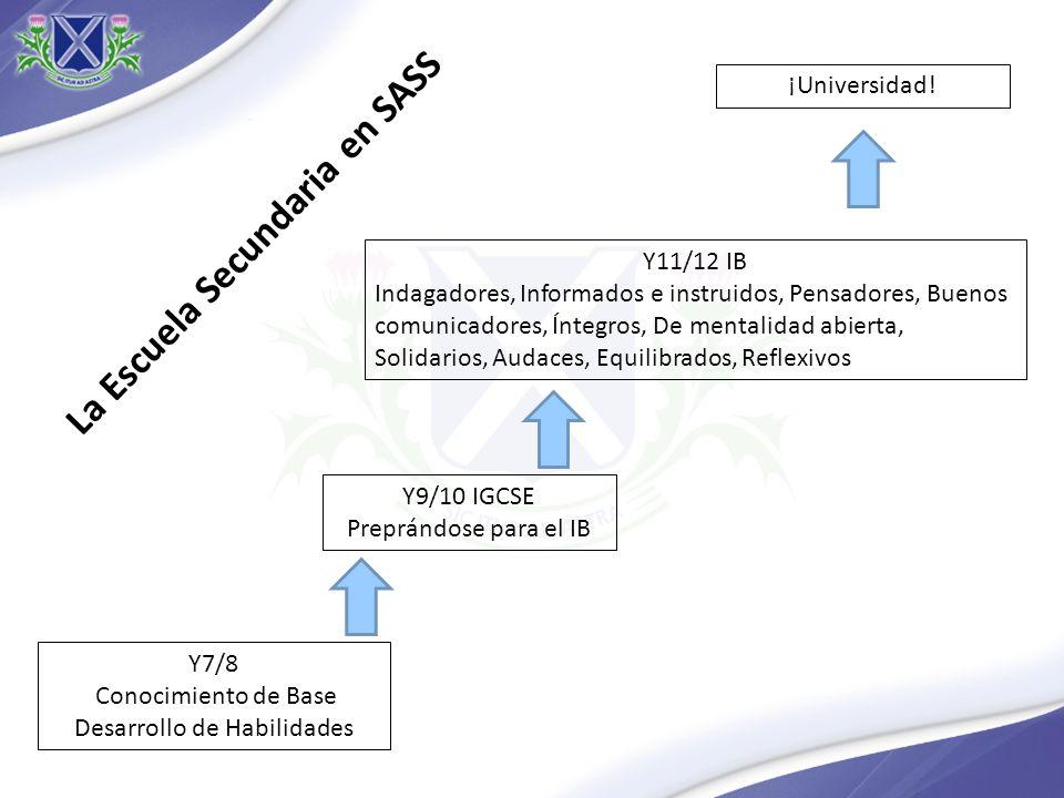 Y7/8 Conocimiento de Base Desarrollo de Habilidades Y9/10 IGCSE Preprándose para el IB Y11/12 IB Indagadores, Informados e instruidos, Pensadores, Buenos comunicadores, Íntegros, De mentalidad abierta, Solidarios, Audaces, Equilibrados, Reflexivos ¡Universidad.