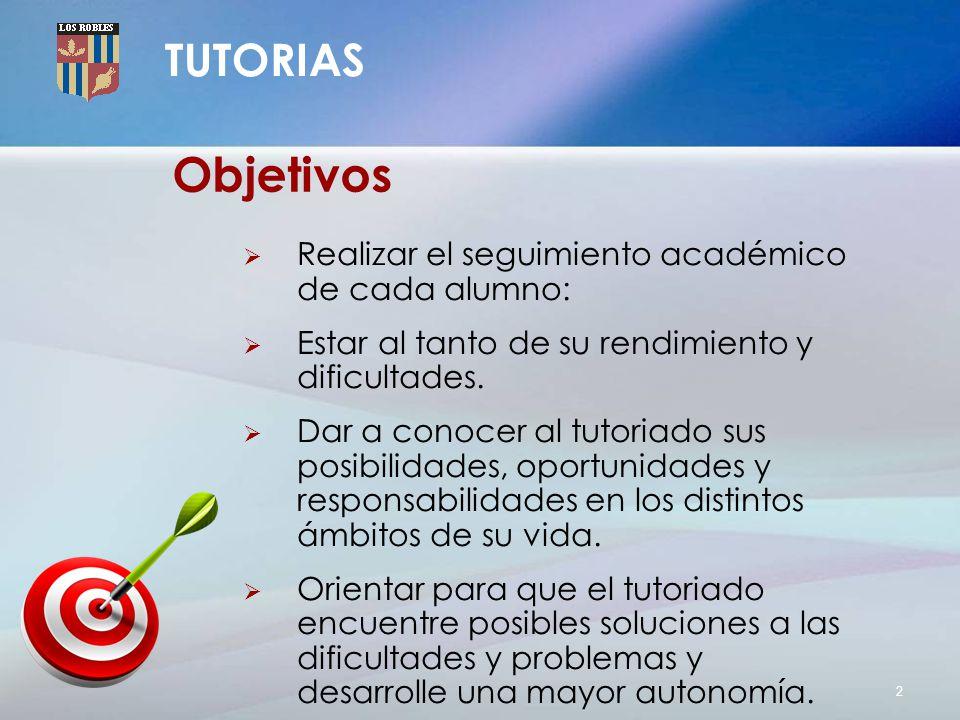 TUTORIAS 2 Realizar el seguimiento académico de cada alumno: Estar al tanto de su rendimiento y dificultades.