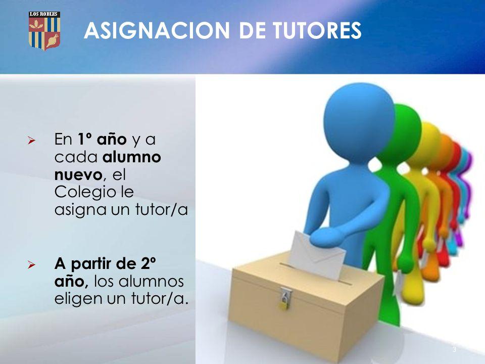 ASIGNACION DE TUTORES En 1º año y a cada alumno nuevo, el Colegio le asigna un tutor/a A partir de 2º año, los alumnos eligen un tutor/a.