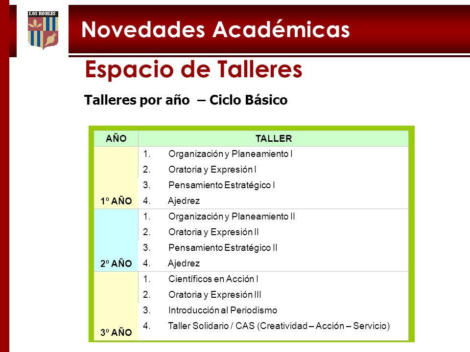 Novedades Académicas Espacio de Talleres Talleres por año – Ciclo Básico AÑOTALLER 1º AÑO 1.