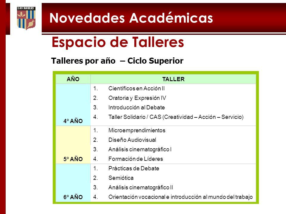 Novedades Académicas Espacio de Talleres Talleres por año – Ciclo Superior AÑOTALLER 4º AÑO 1.