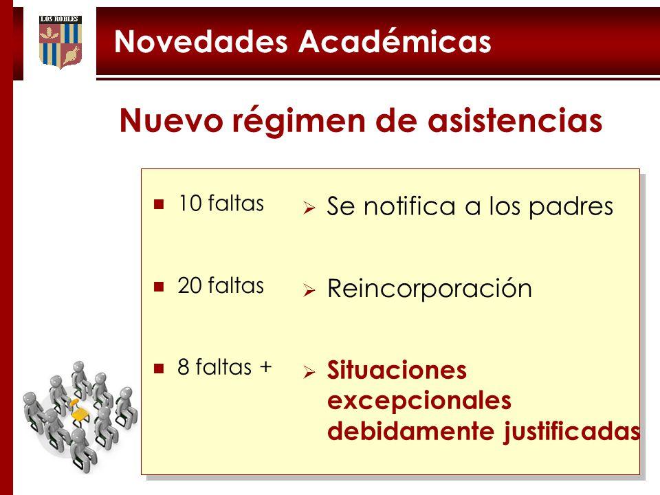 Novedades Académicas 10 faltas Nuevo régimen de asistencias Se notifica a los padres 20 faltas 8 faltas + Reincorporación Situaciones excepcionales debidamente justificadas
