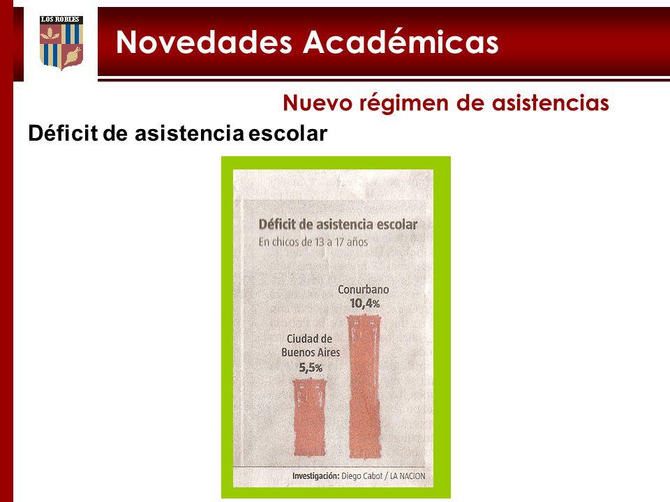 Novedades Académicas Nuevo régimen de asistencias Déficit de asistencia escolar