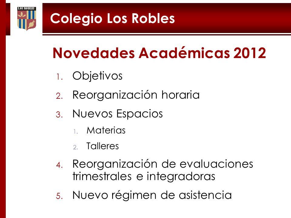 3 Novedades Académicas 2012 1.Objetivos 2. Reorganización horaria 3.