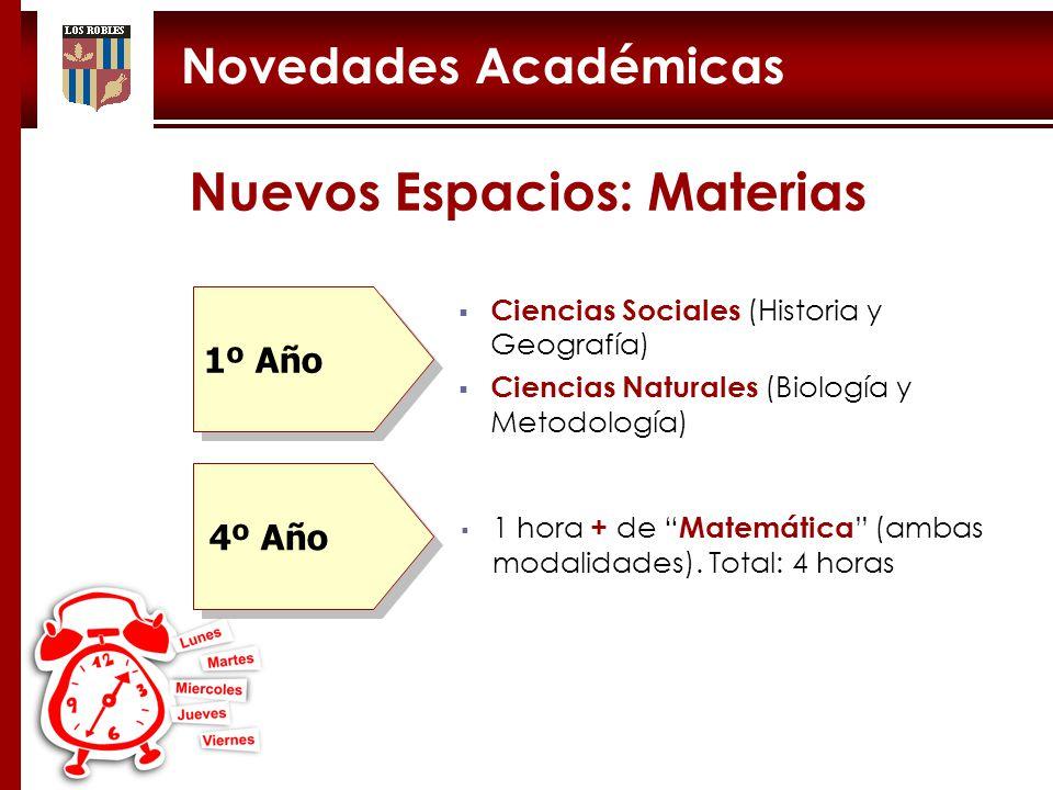 Novedades Académicas Tarea difícil 1 hora + de Matemática (ambas modalidades).
