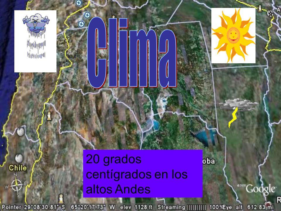 20 grados centígrados en los altos Andes