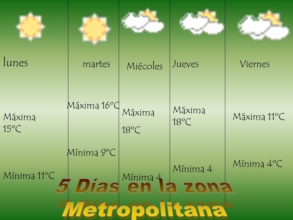 lunes martes Miécoles JuevesViernes Máxima 11ºC Mínima 4ºC Máxima 18ºC Mínima 4 Máxima 18ºC Mínima 4 Máxima 16ºC Mínima 9ºC Máxima 15ºC Mínima 11ºC