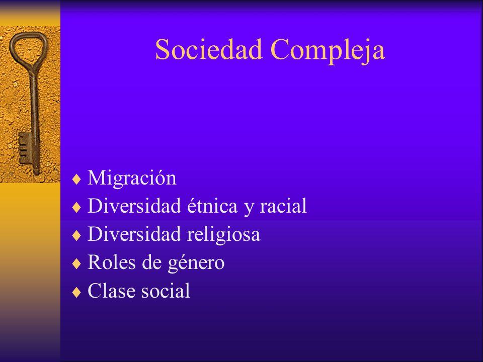 Sociedad Compleja Migración Diversidad étnica y racial Diversidad religiosa Roles de género Clase social