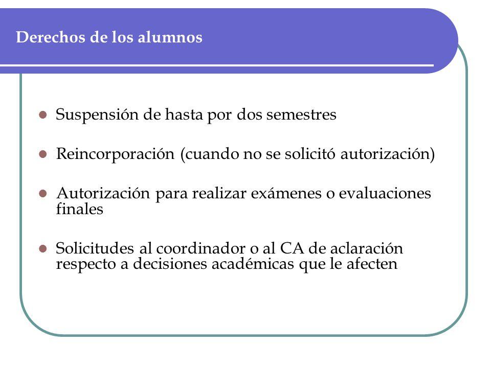 Derechos de los alumnos Suspensión de hasta por dos semestres Reincorporación (cuando no se solicitó autorización) Autorización para realizar exámenes o evaluaciones finales Solicitudes al coordinador o al CA de aclaración respecto a decisiones académicas que le afecten