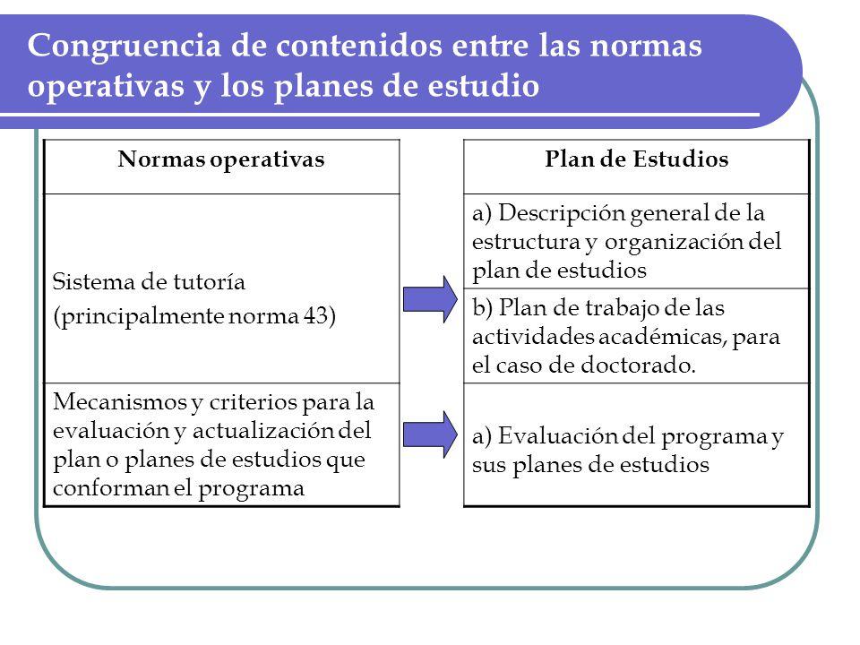 Normas operativasPlan de Estudios Sistema de tutoría (principalmente norma 43) a) Descripción general de la estructura y organización del plan de estudios b) Plan de trabajo de las actividades académicas, para el caso de doctorado.