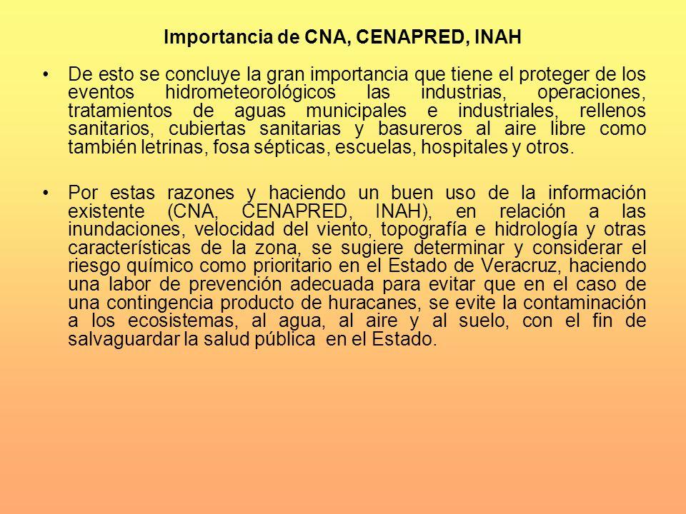 Importancia de CNA, CENAPRED, INAH De esto se concluye la gran importancia que tiene el proteger de los eventos hidrometeorológicos las industrias, op