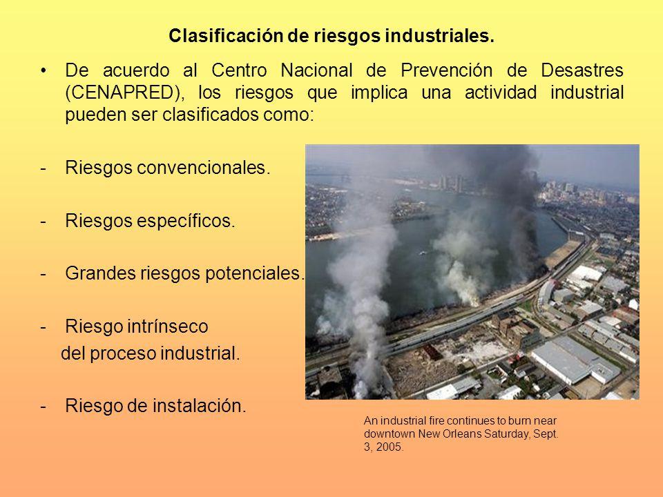 Clasificación de riesgos industriales. De acuerdo al Centro Nacional de Prevención de Desastres (CENAPRED), los riesgos que implica una actividad indu