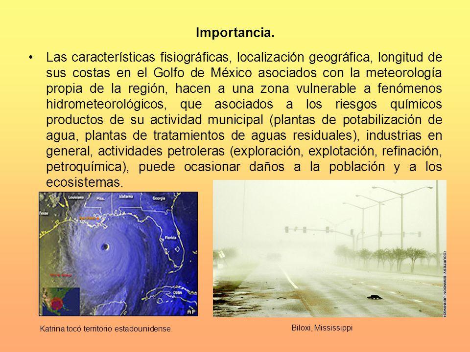 Importancia. Las características fisiográficas, localización geográfica, longitud de sus costas en el Golfo de México asociados con la meteorología pr