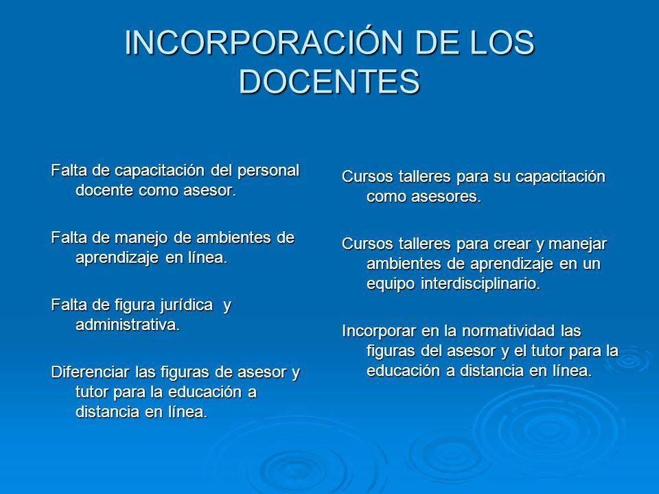 INCORPORACIÓN DE LOS DOCENTES Falta de capacitación del personal docente como asesor.