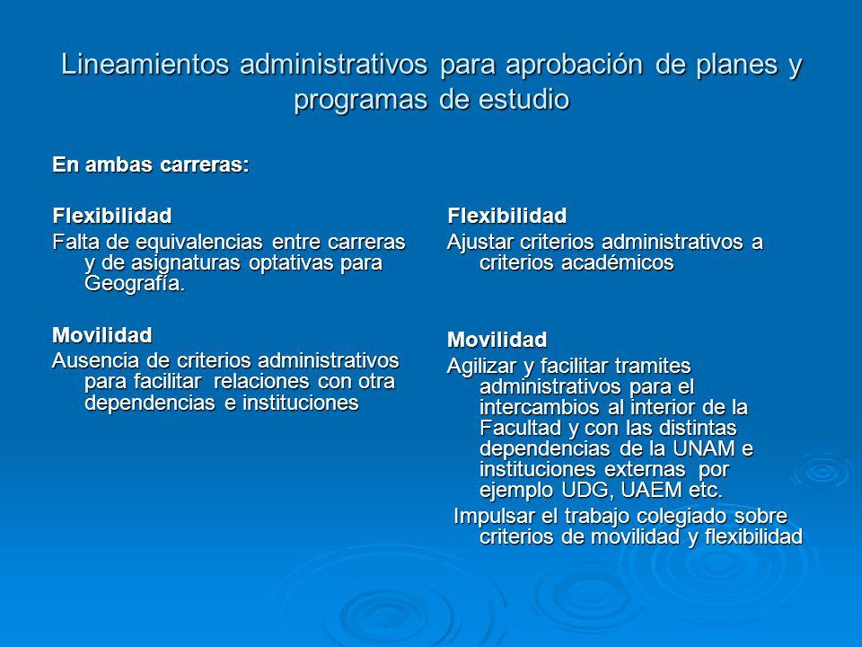 Lineamientos administrativos para aprobación de planes y programas de estudio En ambas carreras: Flexibilidad Falta de equivalencias entre carreras y de asignaturas optativas para Geografía.