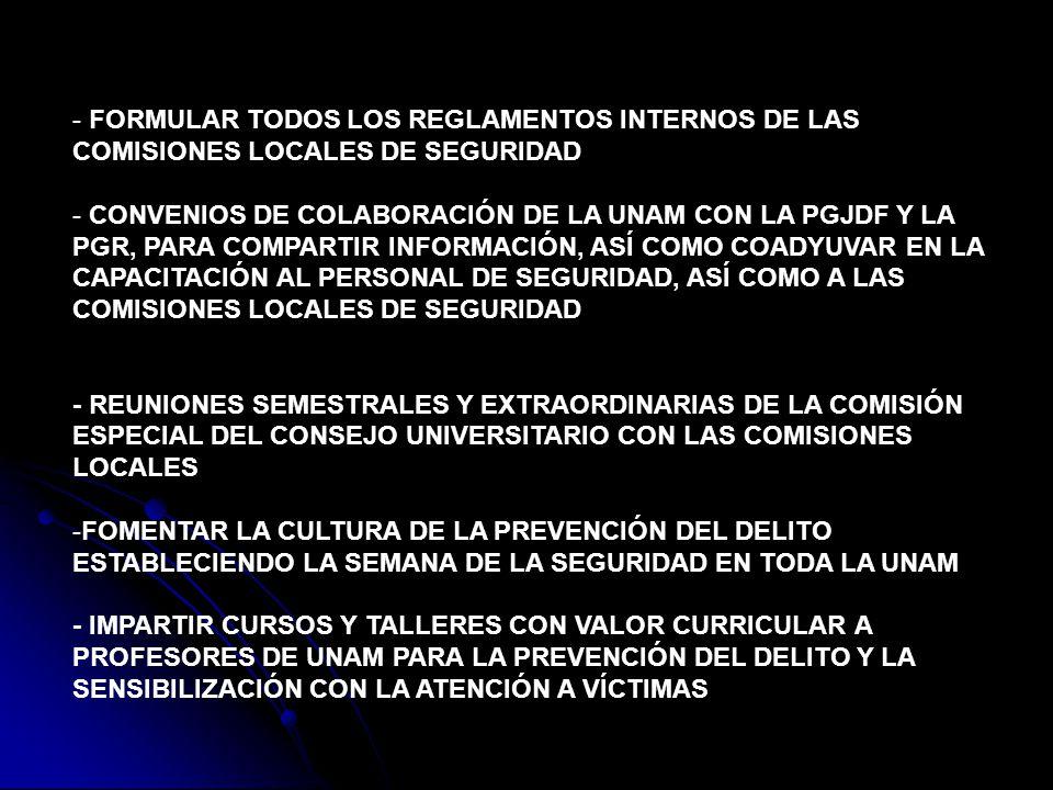 PROTECCIÓN CIVIL FORMULAR TODOS LOS PLANES DE PROTECCIÓN CIVIL EN LA UNAM FORMULAR TODOS LOS PLANES DE PROTECCIÓN CIVIL EN LA UNAM CREAR UNA MAESTRÍA O ESPECIALIDAD EN PROTECCIÓN CIVIL CREAR UNA MAESTRÍA O ESPECIALIDAD EN PROTECCIÓN CIVIL CREAR LA LICENCIATURA EN PROTECCIÓN CIVIL CREAR LA LICENCIATURA EN PROTECCIÓN CIVIL