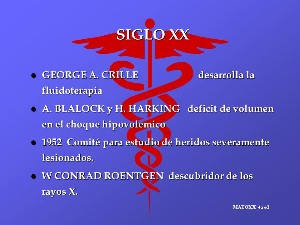 SIGLO XX l GEORGE A. CRILLE desarrolla la fluidoterapia l A. BLALOCK y H. HARKING deficit de volumen en el choque hipovolemico l 1952 Comité para estu