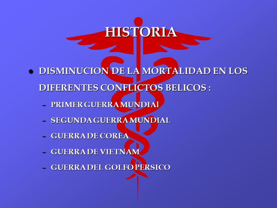 HISTORIA l DISMINUCION DE LA MORTALIDAD EN LOS DIFERENTES CONFLICTOS BELICOS : – PRIMER GUERRA MUNDIAl – SEGUNDA GUERRA MUNDIAL – GUERRA DE COREA – GU