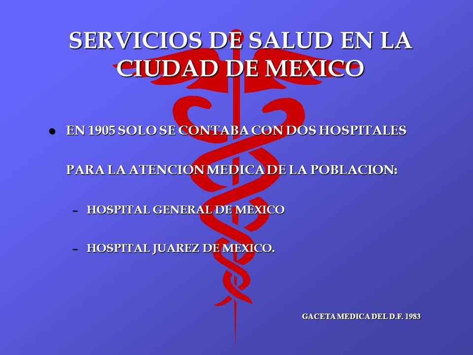 SERVICIOS DE SALUD EN LA CIUDAD DE MEXICO l EN 1905 SOLO SE CONTABA CON DOS HOSPITALES PARA LA ATENCION MEDICA DE LA POBLACION: – HOSPITAL GENERAL DE