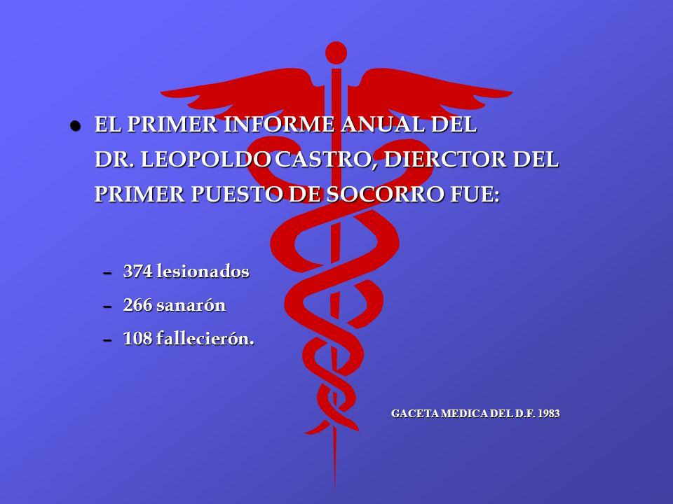 l EL PRIMER INFORME ANUAL DEL DR. LEOPOLDO CASTRO, DIERCTOR DEL PRIMER PUESTO DE SOCORRO FUE: – 374 lesionados – 266 sanarón – 108 fallecierón. GACETA