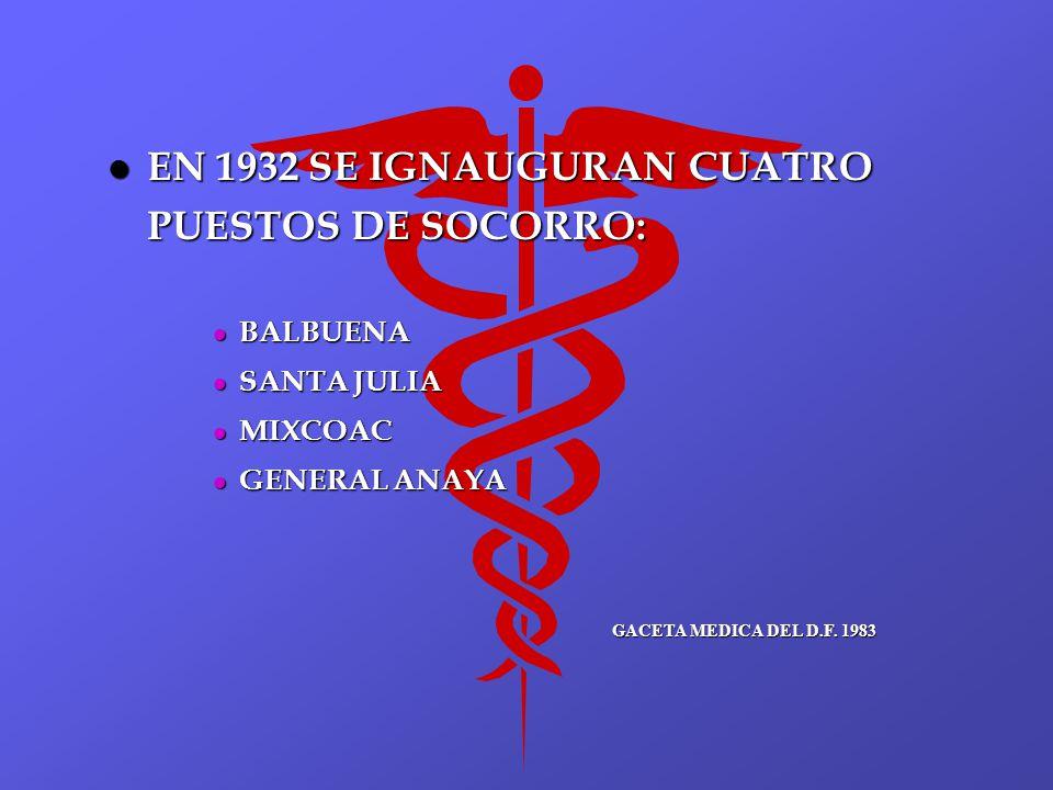 l EN 1932 SE IGNAUGURAN CUATRO PUESTOS DE SOCORRO: l BALBUENA l SANTA JULIA l MIXCOAC l GENERAL ANAYA GACETA MEDICA DEL D.F. 1983