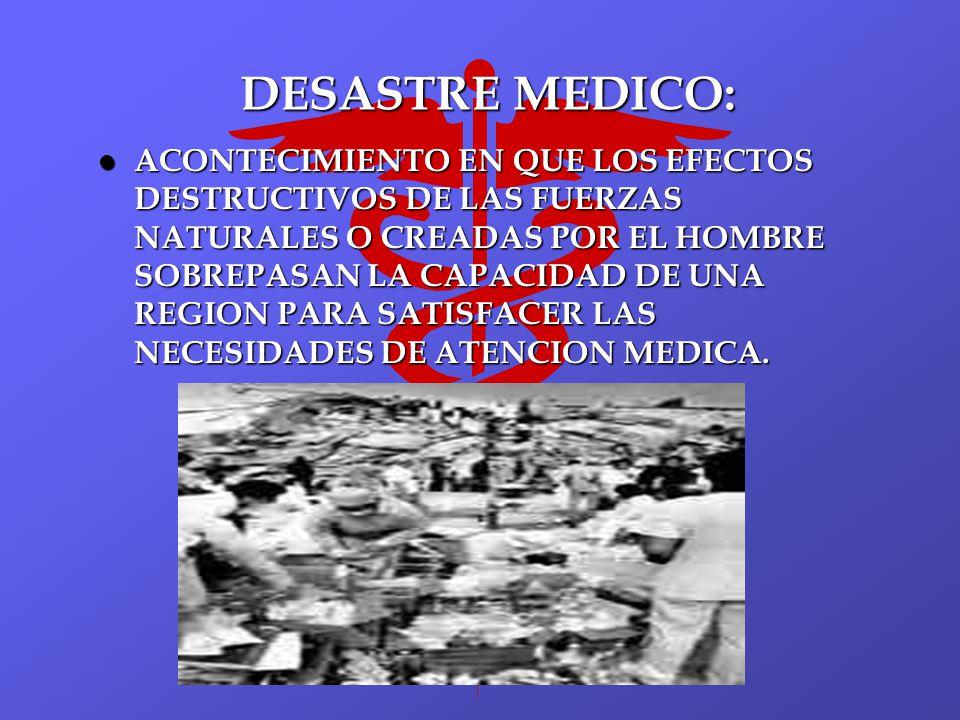 DESASTRE MEDICO: l ACONTECIMIENTO EN QUE LOS EFECTOS DESTRUCTIVOS DE LAS FUERZAS NATURALES O CREADAS POR EL HOMBRE SOBREPASAN LA CAPACIDAD DE UNA REGI