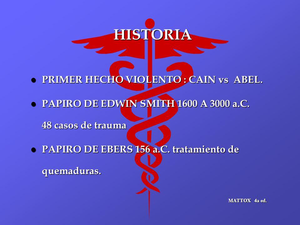 HISTORIA l PRIMER HECHO VIOLENTO : CAIN vs ABEL. l PAPIRO DE EDWIN SMITH 1600 A 3000 a.C. 48 casos de trauma l PAPIRO DE EBERS 156 a.C. tratamiento de