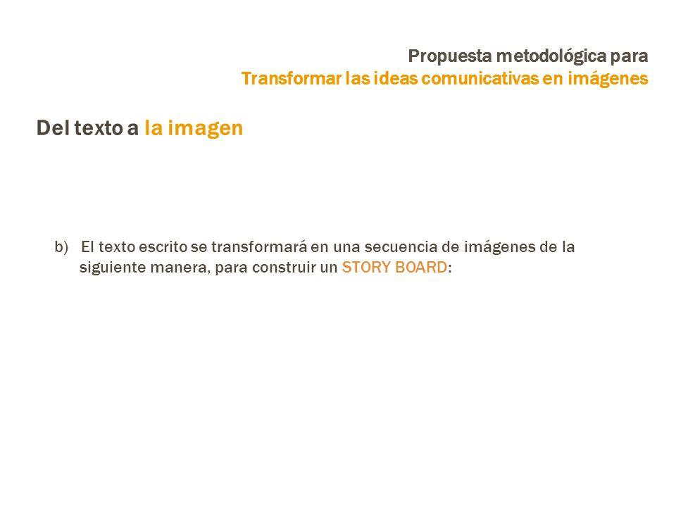 b) El texto escrito se transformará en una secuencia de imágenes de la siguiente manera, para construir un STORY BOARD: Propuesta metodológica para Transformar las ideas comunicativas en imágenes Del texto a la imagen