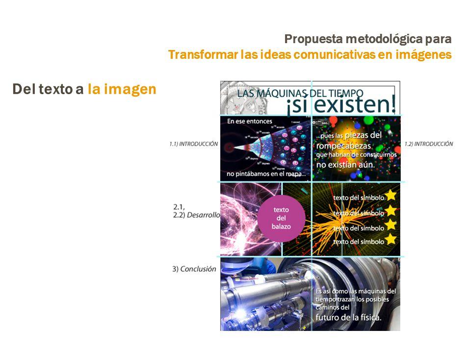Propuesta metodológica para Transformar las ideas comunicativas en imágenes Del texto a la imagen